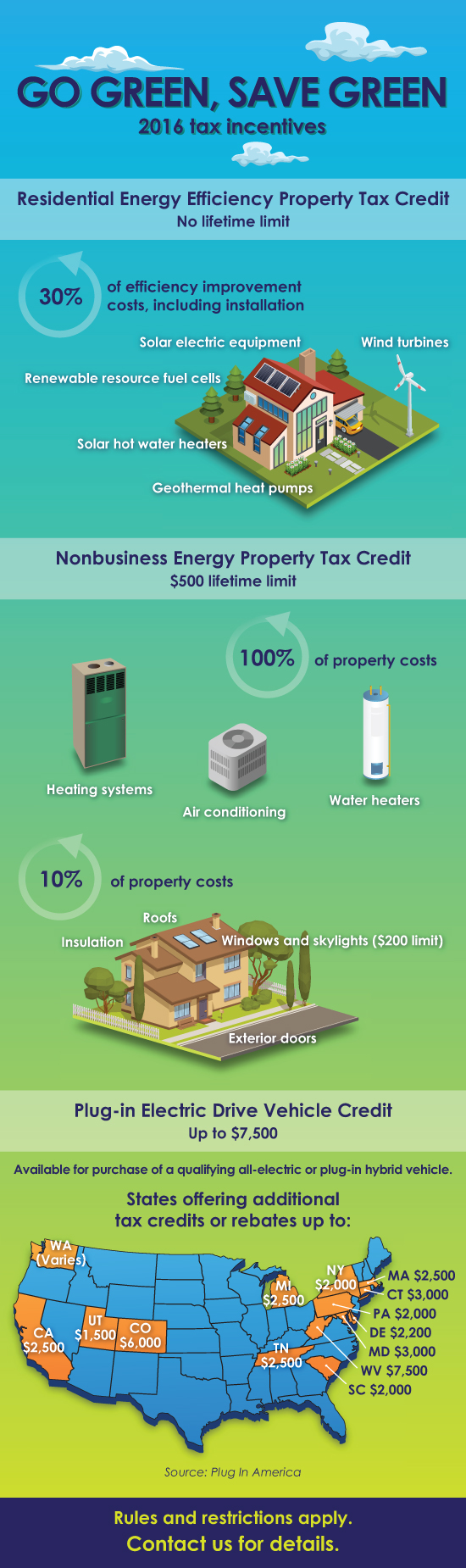 iff_energy-incentives_550x1850